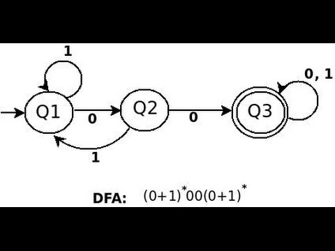 DFA, Regular Expression which Accepts Strings such that 2nd Symbol from LHS or RHS is 'a' | 078