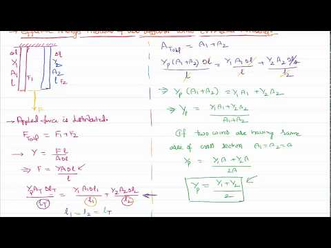 Effective Young's Modulus of Two wires Connected in Parallel for IIT-JEE and NEET Physics