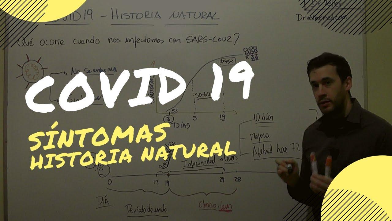 COVID 19 SINTOMAS