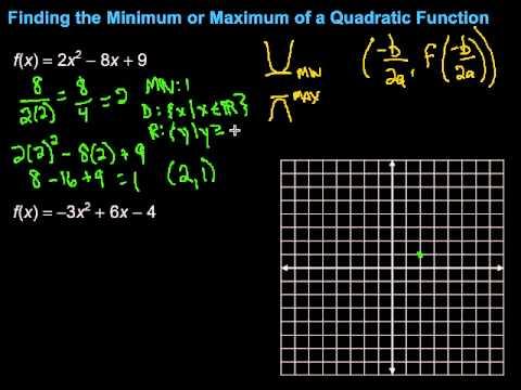 Finding the Minimum or Maximum of a Quadratic Function