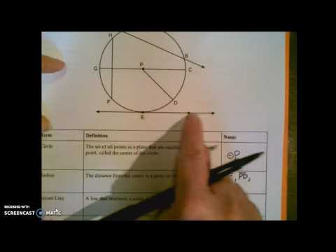 Circles, Lines & Segments Notes part 1