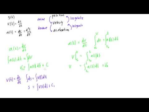 Find position or velocity when given acceleration as a function of time