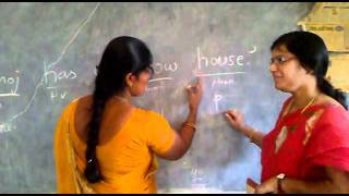 State of Education in AP - English Teachers in KGBVs