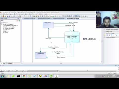 Presentasi Tugas Mandiri 1   Studi Kasus dalam Pembuatan Data Flow Diagram (DFD)