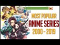 Most Popular Anime Series 2000 - 2019