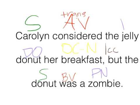 Parsing: Zombie Donut