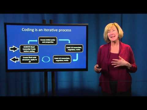 Fundamentals of Qualitative Research Methods: Data Analysis (Module 5)