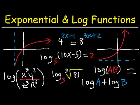 Logarithms Review - Exponential Form - Graphing Functions & Solving Equations - Algebra