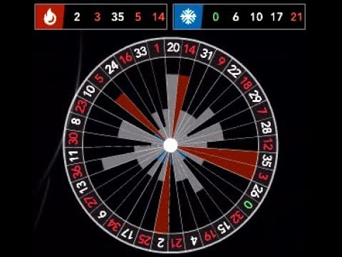 Law of Statistical Propensity in roulette
