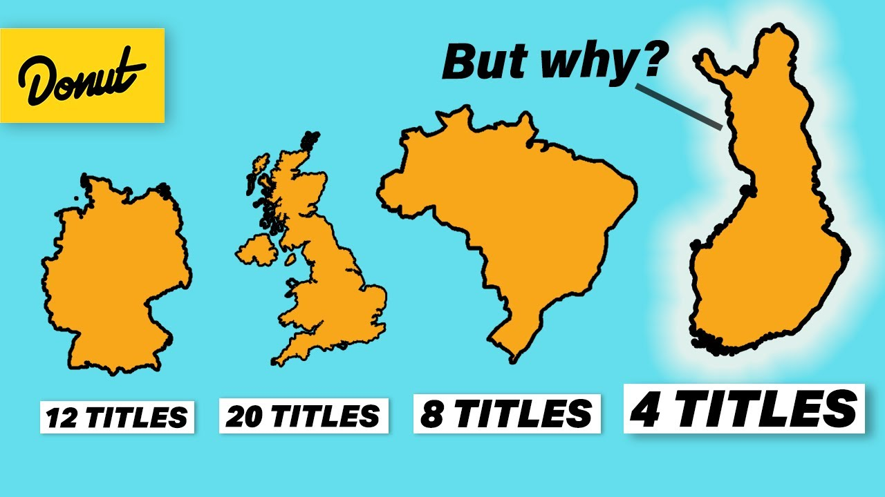 Why These 4 Countries Produce the Most F1 Champs