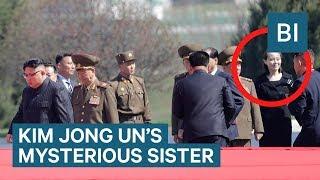 Who Is Kim Jong Un