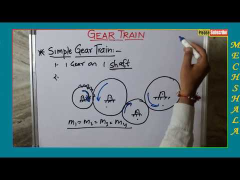 Gear train | simple | compound | reverted with numerical