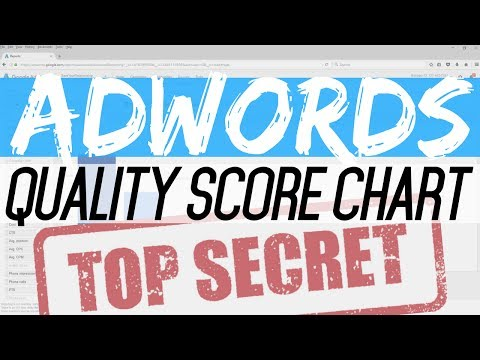 AdWords Quality Score HIDDDEN Graph/Report You didn't know existed