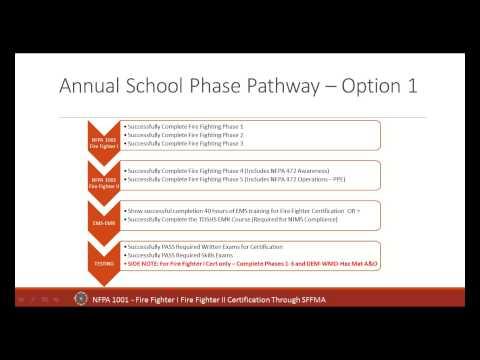 Certification Pathway Guidebook