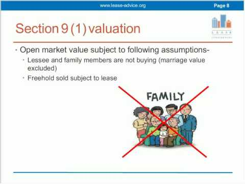 on the house case law valuation