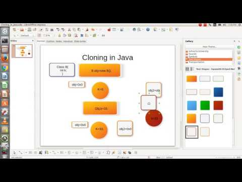 Basic Cloning in Java