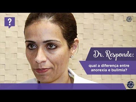 Dr. Responde: qual a diferente entre anorexia e bulimia?