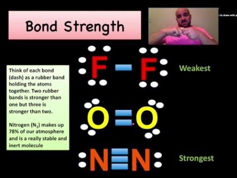 Single, Double and Triple Bonds