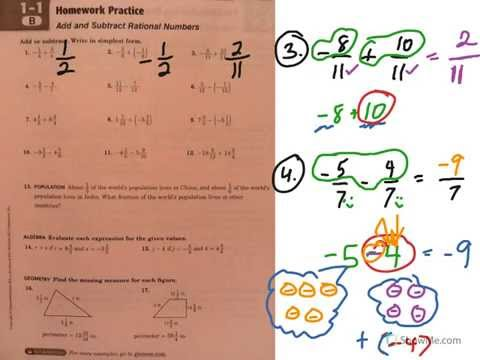 Add Subtract Rational Numbers