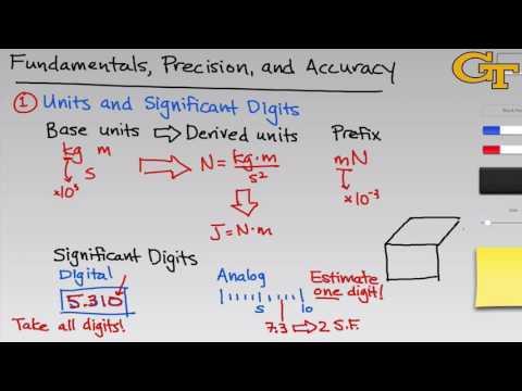 Fundamentals   Intro & Theory