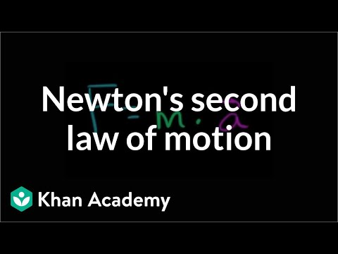 Newton's second law of motion | Forces and Newton's laws of motion | Physics | Khan Academy