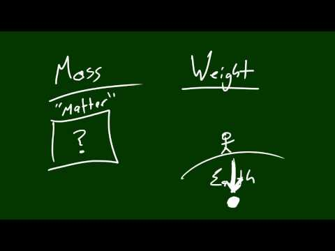 Physics Lecture - 14 - Mass vs Weight