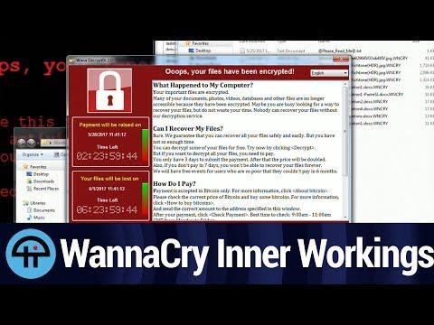 Inner Workings of WannaCry