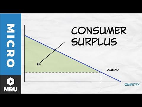 A Deeper Look at the Demand Curve