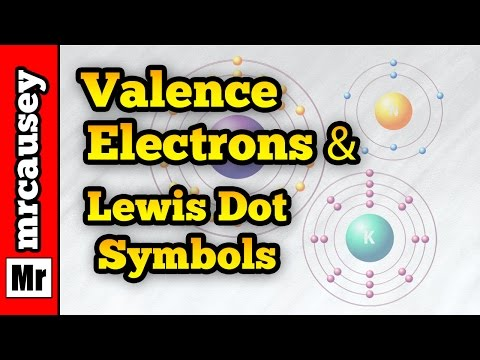 Valence Electrons and Lewis Dot Symbols