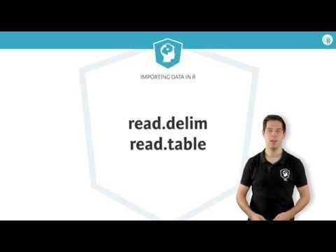R tutorial: read.delim & read.table