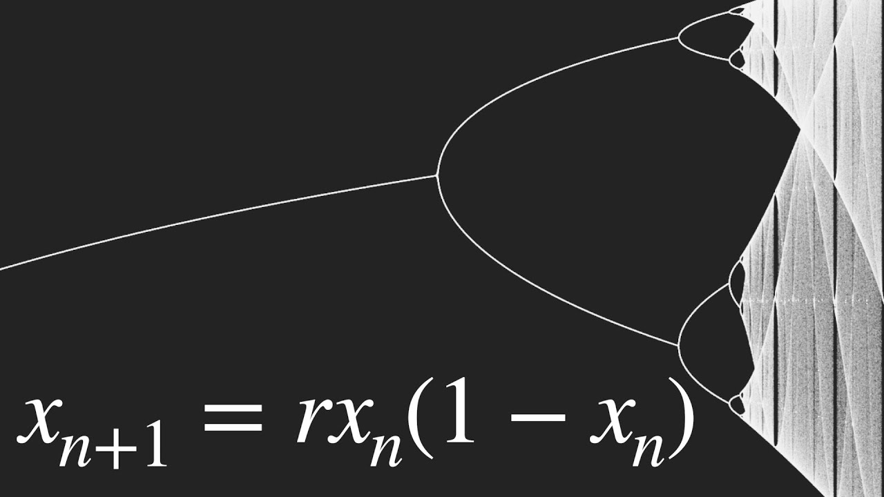 This equation will change how you see the world (the logistic map)