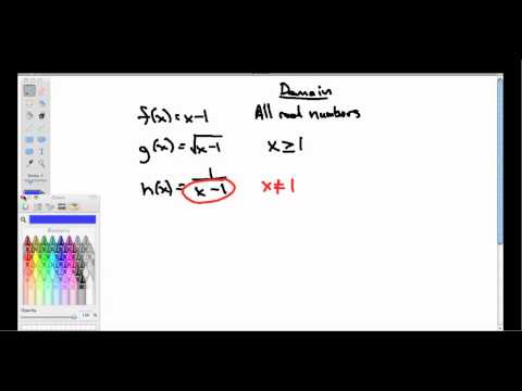 Domain, Range, and Interval Notation