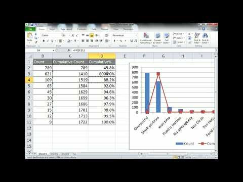 Pareto Analysis Chart in Excel