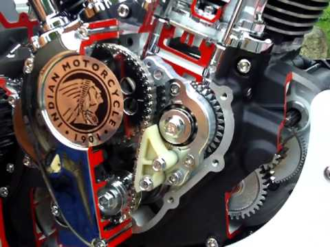 New Indian Motorcycle engine