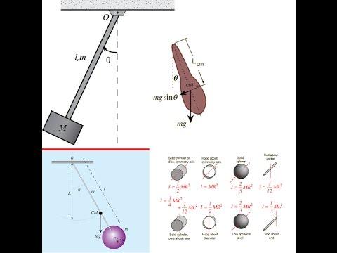 Determine Moment of Inertia- 3 most important types of Pendulum