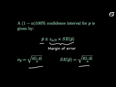 An Introduction to Inference for a Proportion