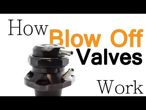 What Does a Blow Off Valve Do?