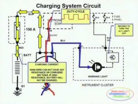 Street Rod Wiring Diagram For Alternator Nilzanet – Hot Rod Wiring Diagram