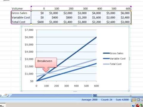 Excel 2007 Tutorial 4.1. Pie, Column & Line Charts