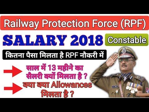 Railway RPF Constable Salary,Training Period Salary ! RPF Constable Salary & Special Allowances