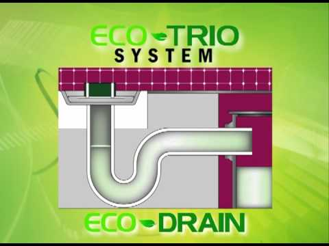 Discover Your No Fly Zone With ECO-DRAIN™