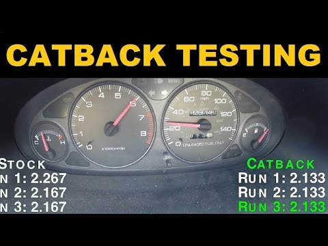 Do Catback Exhausts Increase Horsepower? (With Proof)