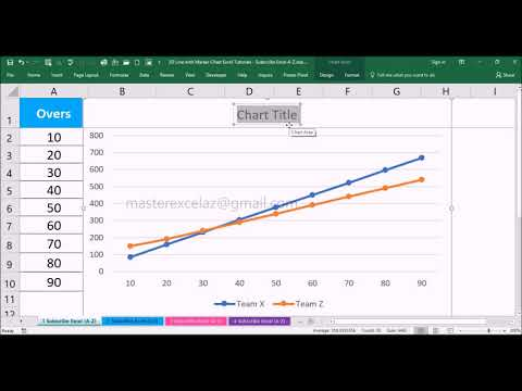 How to Generate Cricket Score Comparison Analysis using 2D Line with Marker Chart in MS Excel 2016