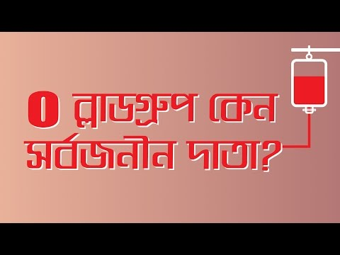 09. Why is O blood group the universal donor? (O ব্লাডগ্রুপ কেন সর্বজনীন দাতা?)