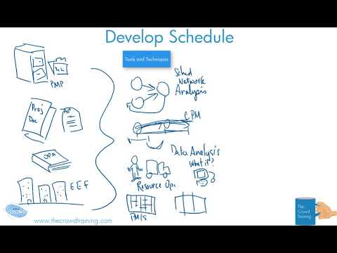 Develop Schedule Process Per The 6th Edition of PMBOK