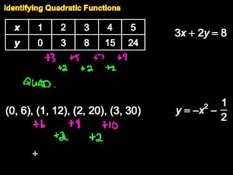 Identifying Quadratic Functions