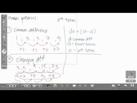 n-th term in number patterns