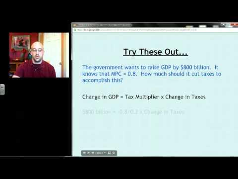 AP Macro: Unit 2 Screencast 6 - The Tax Multiplier and Balanced Budget Multiplier