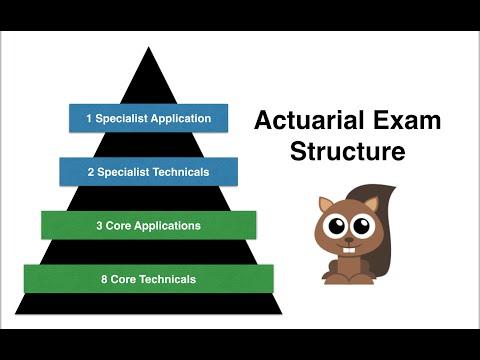 Student Explains Actuarial Exam Structure