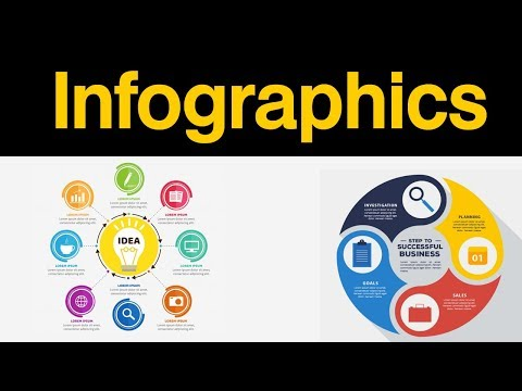 Infographics Detail Explanation  | Career Scope in this field